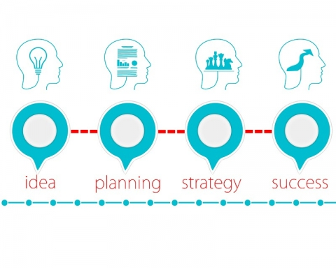 How To Ensure Business Success In The Long Run