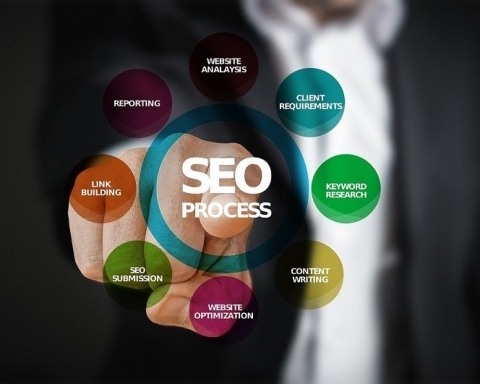 SEO Trends For Staying On Top Of Search In 2020