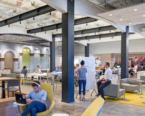Types of Coworking Spaces